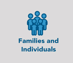 COVID Families